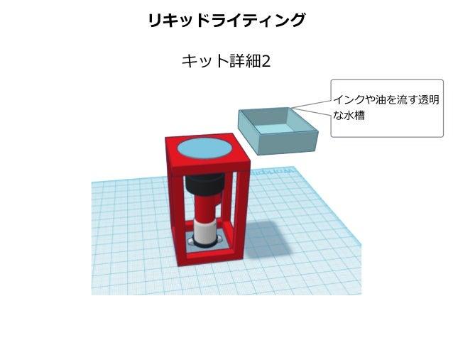 リキッドライティング キット詳細2 インクや油を流流す透明 な⽔水槽