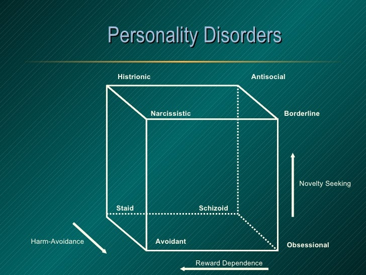 Personality Disorders Borderline Antisocial Histrionic Narcissistic Obsessional Avoidant Staid Schizoid Harm-Avoidance Rew...