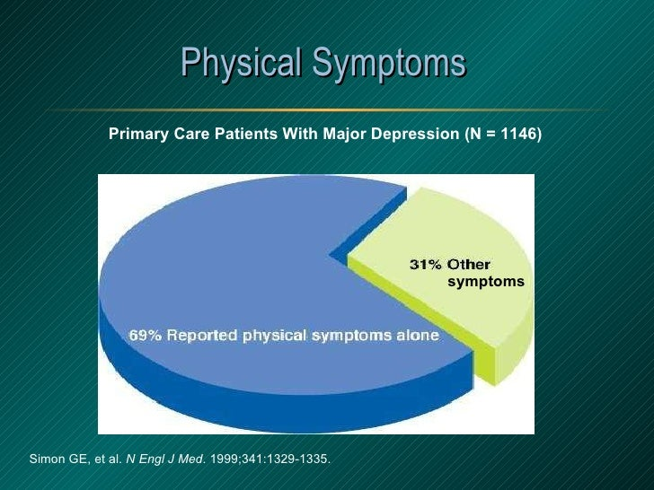 Physical Symptoms  Simon GE, et al.  N Engl J Med . 1999;341:1329-1335.   Primary Care Patients With Major Depression (N =...