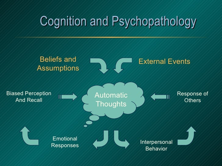 Cognition and Psychopathology Beliefs and Assumptions External Events Automatic Thoughts Emotional Responses Interpersonal...