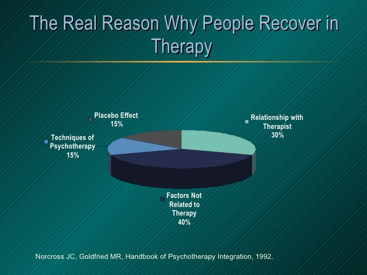 The Real Reason Why People Recover in Therapy  Norcross JC, Goldfried MR, Handbook of Psychotherapy Integration, 1992.