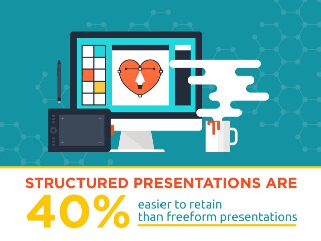 STRUCTURED PRESENTATIONS ARE  0 easier to retain 0 than Freeform presentations