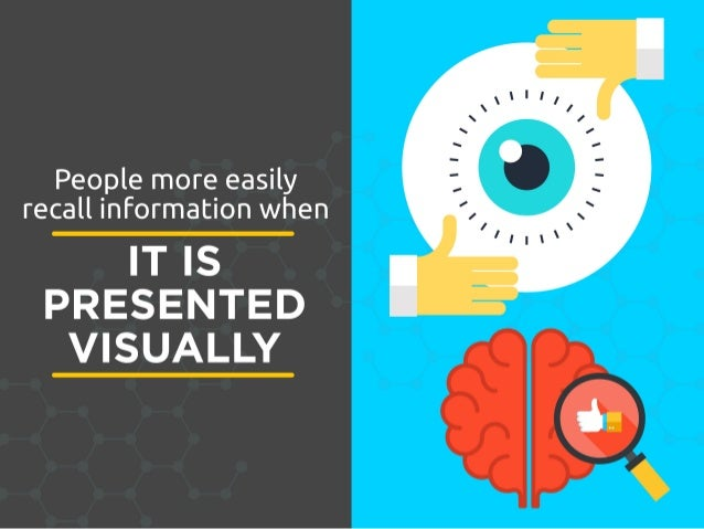 People more easily recall information when  IT IS PRESENTED  VISUALLY
