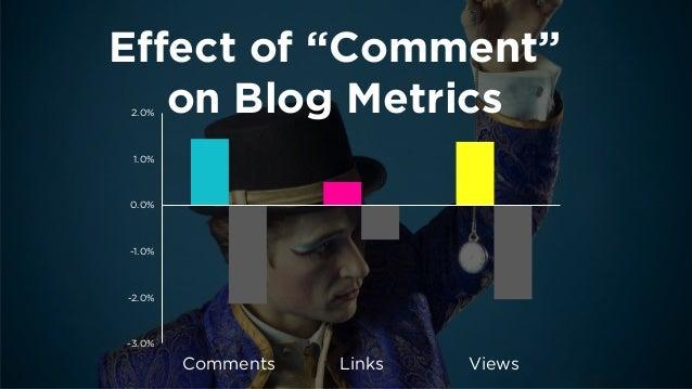 Focus:  Visual Content