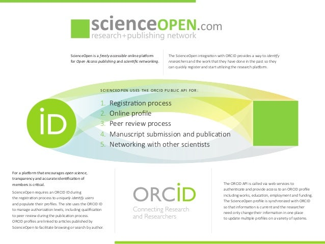 For a platform that encourages open science, transparency and accurate identification of members is critical. ScienceOpen r...