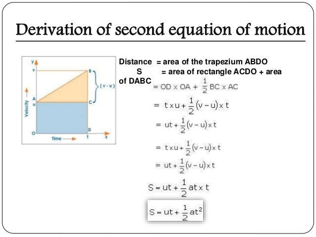 graphical representation of motion and equation of motion A set of questions on graphing speed, velocity and acceleration i initially wrote this for my a level classes but have been increasingly using it for my year 10s doing the aqa unit 2 section on motion.
