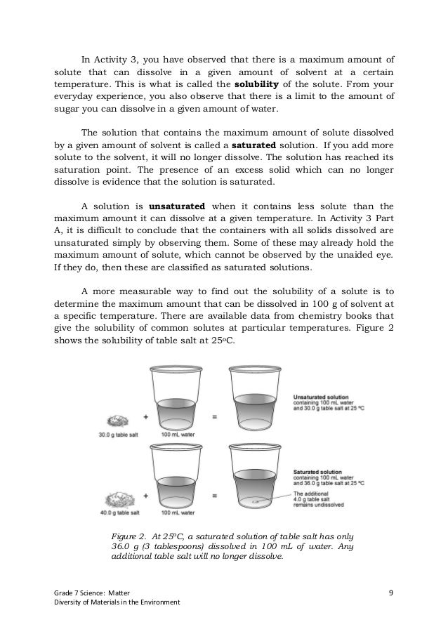 K TO 12 GRADE 7 LEARNING MATERIAL IN SCIENCE Q1Q2 – Solute and Solvent Worksheet