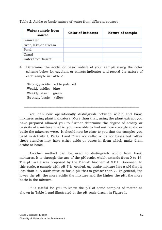 professional essay format effective and professional nursing  k to 12 grade 7 learning material in science q1 q2 professional essay format