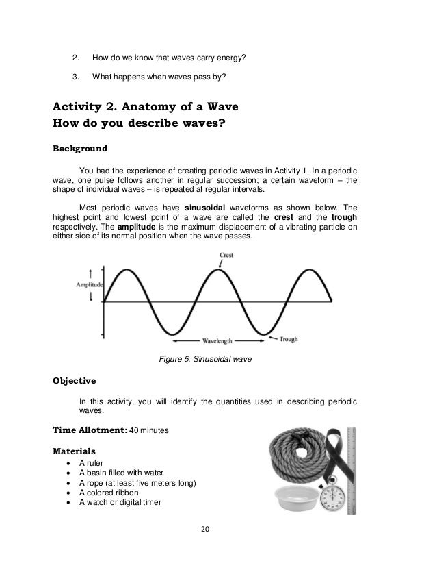 K TO 12 GRADE 7 LEARNING MODULE IN SCIENCE (Q3-Q4)