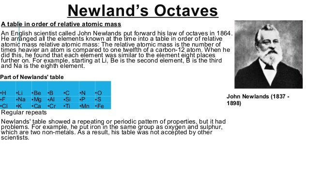 How Did Newlands Contribute To The Periodic Table Gallery Periodic