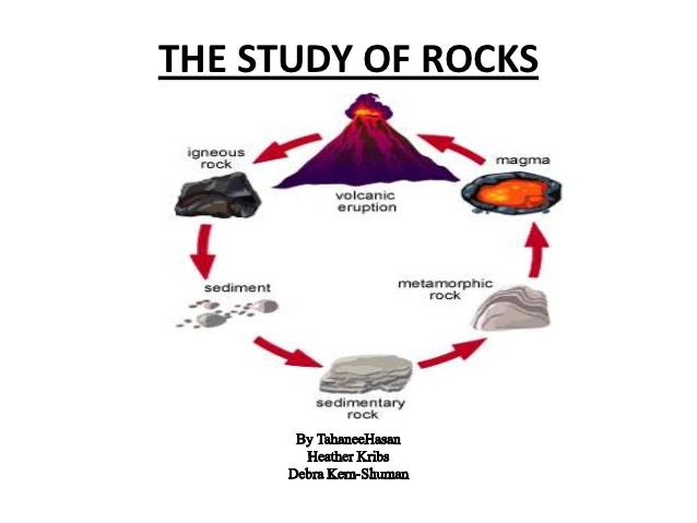 Free Physical Science Flashcards about Rock Cycle