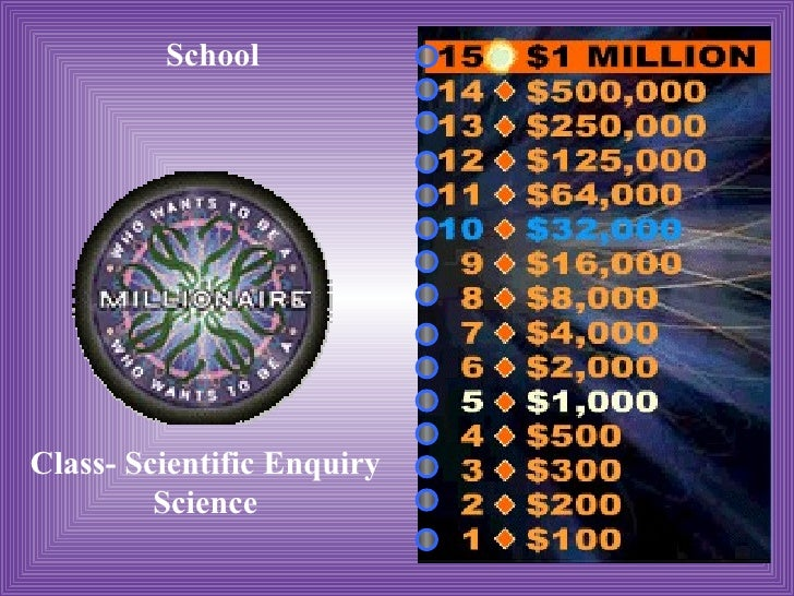 School  Class- Scientific Enquiry Science