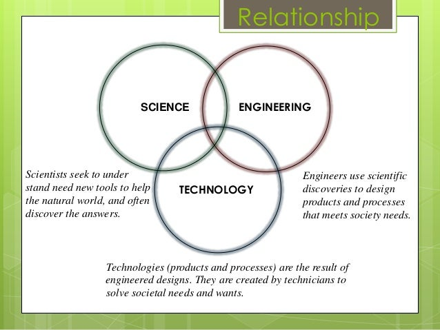 between science technology