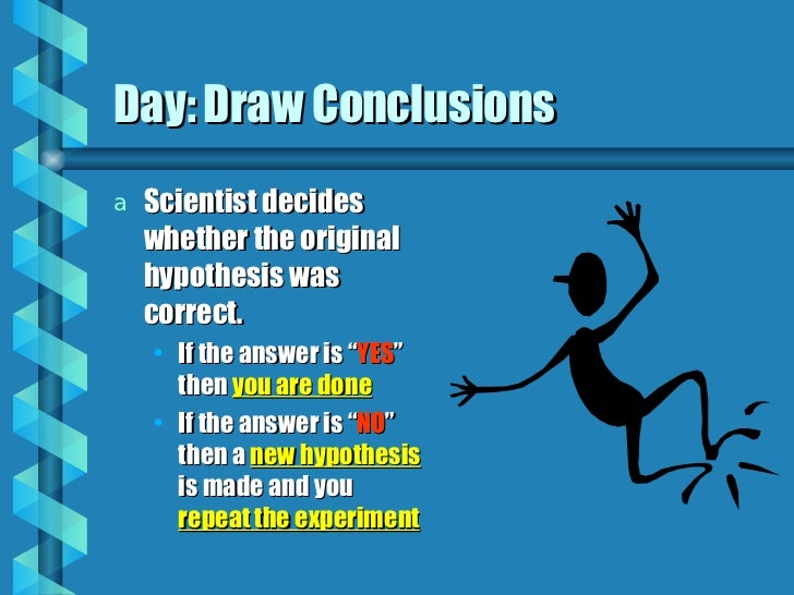 Scientific Method Step...