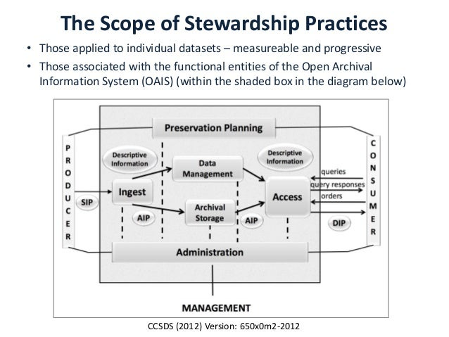 The Scope of Stewardship Practices • Those applied to individual datasets – measureable and progressive • Those associated...