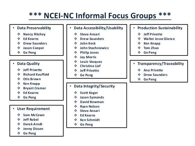 *** NCEI-NC Informal Focus Groups *** • Data Preservability  Nancy Ritchey  Ed Kearns  Drew Saunders  Jason Cooper  G...