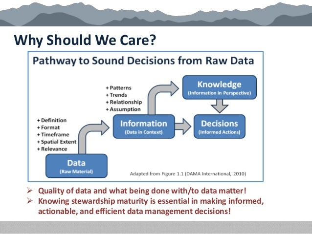 Why Should We Care?  Quality of data and what being done with/to data matter!  Knowing stewardship maturity is essential...