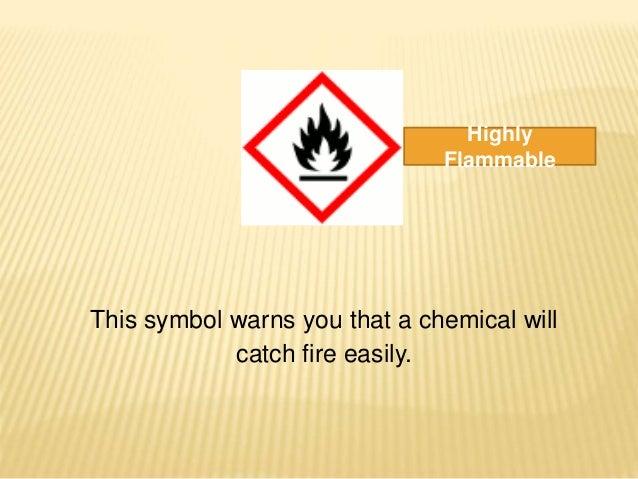 Scientificdrawings Safety Symbols