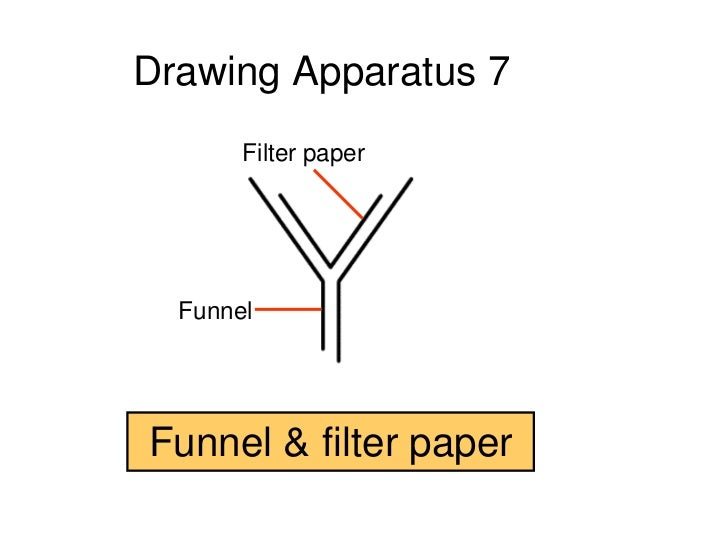 Scientific Drawings