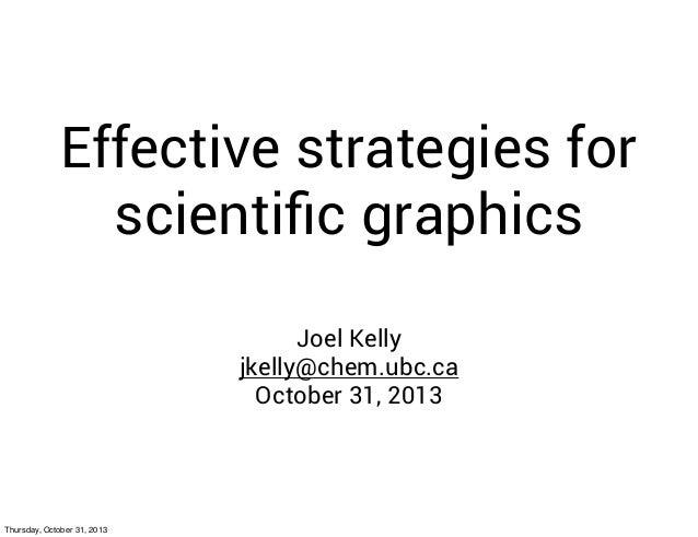 Effective strategies for scientific graphics Joel Kelly jkelly@chem.ubc.ca October 31, 2013  Thursday, October 31, 2013