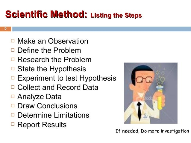 how does hypothesis testing contribute to the scientific knowledge base The scientific method requires that an hypothesis , when testing an hypothesis while the scientific method is necessary in developing scientific knowledge.