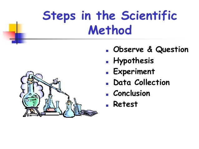 Scientific Method Explained