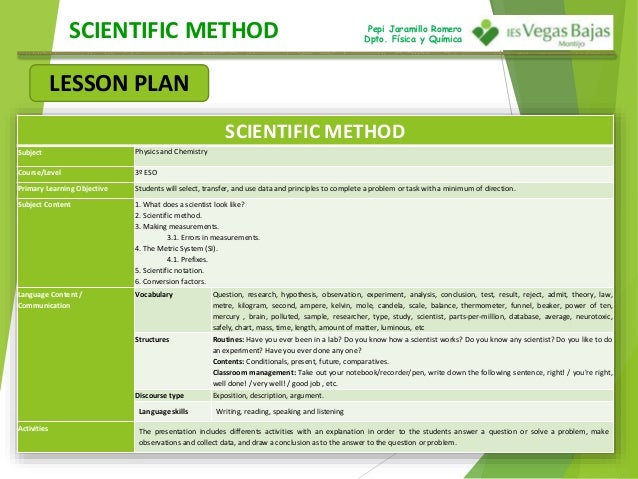 SCIENTIFIC METHOD Pepi Jaramillo Romero Dpto. Física y Química SCIENTIFIC METHOD Subject Physics and Chemistry Course/Leve...