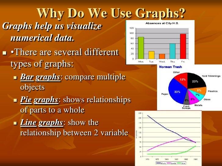 scientific method and si units