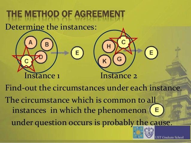 Scientific Methods Of Inquiry 2 Of 5