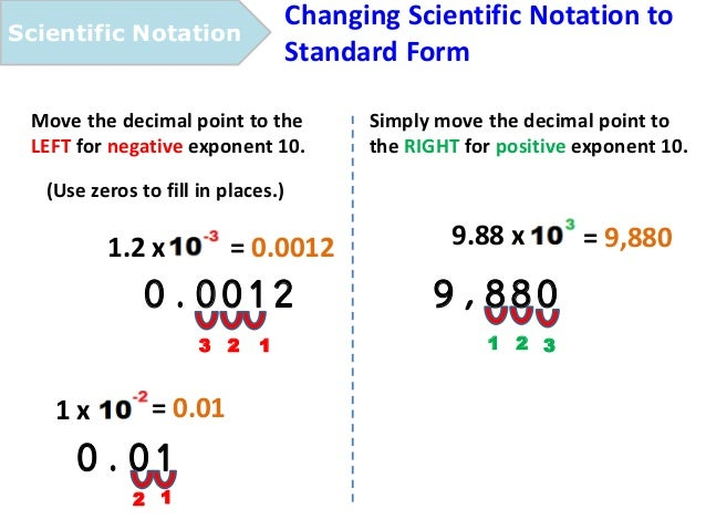 Scientificnotation