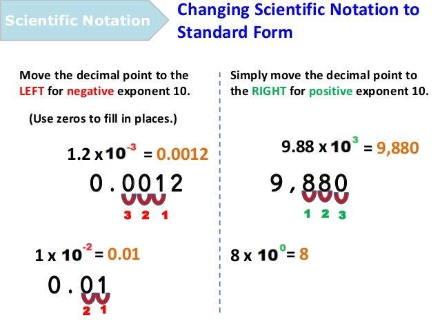 Scientificnotation