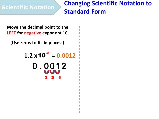 standard form negative exponents  Scientificnotation
