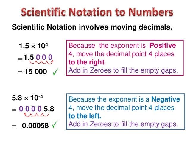 Exponents Calculator