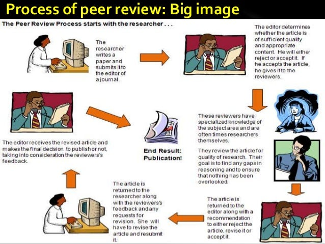scholarly peer reviewed articles There are a variety of ways to locate articles in scholarly journals:  peer reviewed articles can also be known as scholarly or refereed articles.