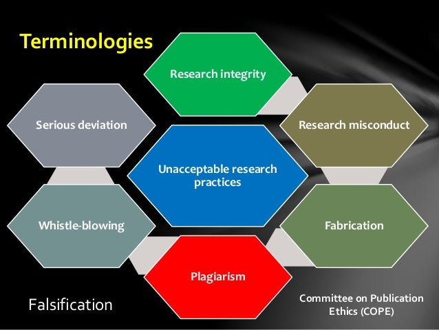 review of ethics in scientific research Janet d stemwedel, ethics in science: ethical misconduct in scientific research by john d'angelo, the quarterly review of biology 88, no 4 (december 2013): 325-326.