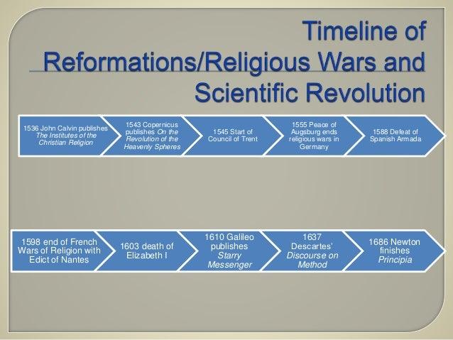 Scientific Revolution 2 Meval View Of The World Ptolemy Universe 3