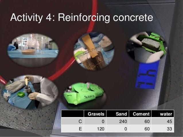 Fire Resistant Reinforcement : Concrete fire resistant idm