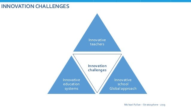 challenges innovations educational psychology teaching