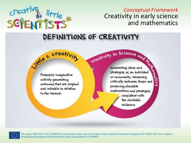 creativity in the early years Most people accept that early years education should aim to develop children's creativity, but this raises a number of questions: what is creativity how does it relate to such concepts as imagination, self-expression and intelligence why is it valuable--and in what ways can creativity be taught.