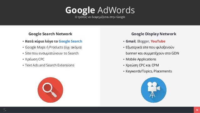 Ad Structure Από τι αποτελείται μια διαφήμιση AdWords