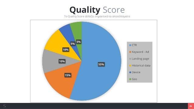 27 Επιτέλους, τι είναι τα Google AdWords; http://www.wordstream.com/blog/ws/2013/07/16/quality-score-cost-per-conversion