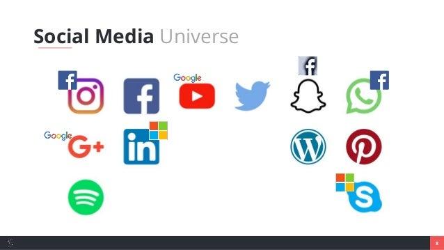 8 Social Media Universe