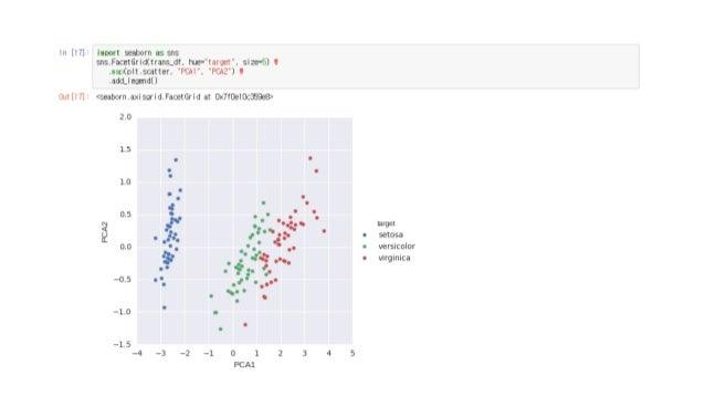 Svm example scikit learn linear