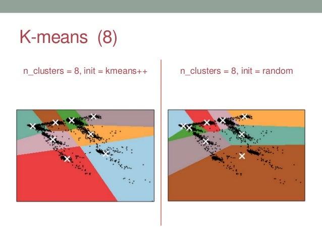 K-means (8) n_clusters = 8, init = kmeans++ n_clusters = 8, init = random