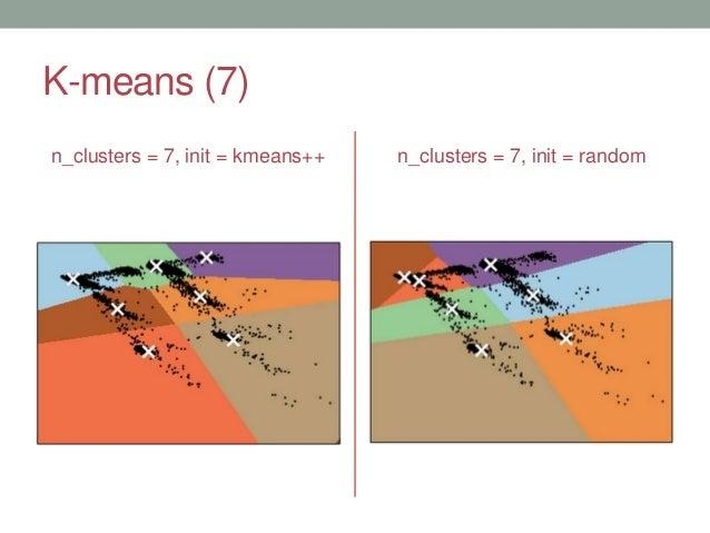 K-means (7) n_clusters = 7, init = kmeans++ n_clusters = 7, init = random