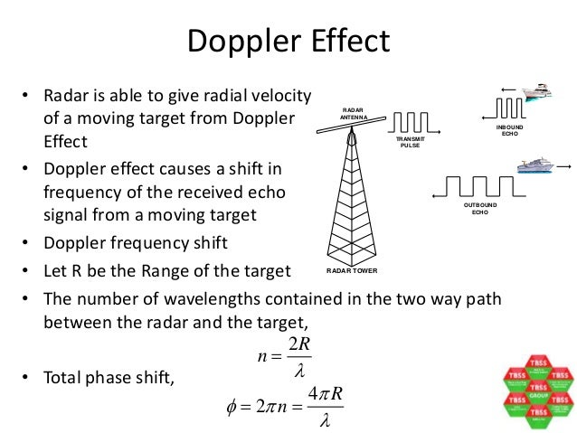 Doppler Effect Pdf