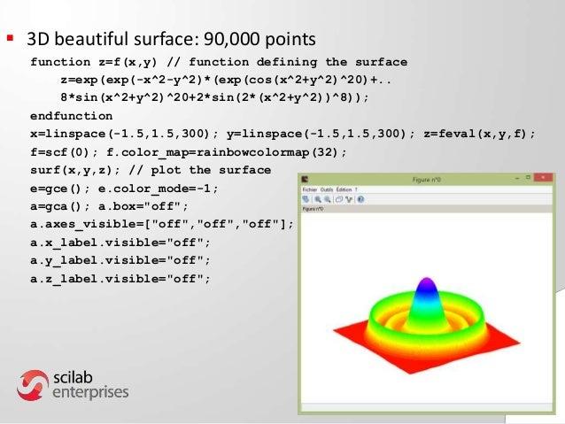 Scilab Technical Talk at NTU, TP and HCMUT (Dr Claude Gomez)
