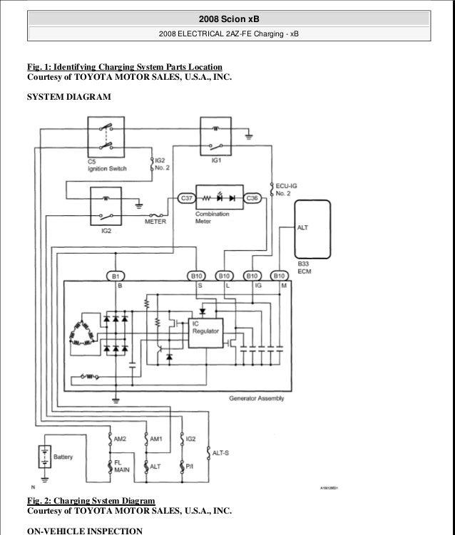 Scion Xb 2008 Service Repair Manual