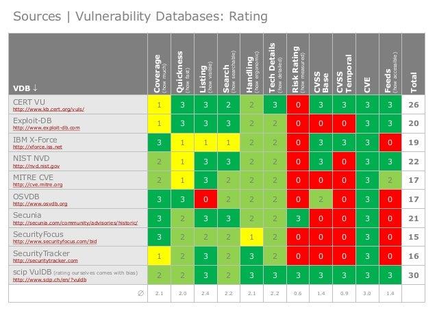 Vulnerability CVE-2018-1999 - cxsecurity.com