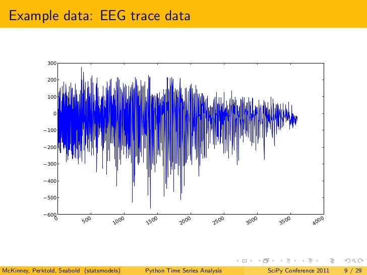 Scipy 2011 Time Series Analysis in Python